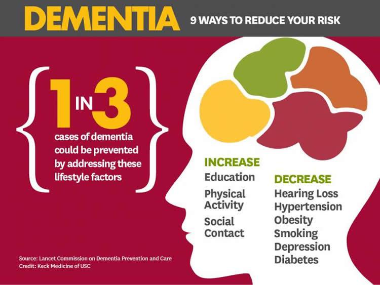dementia-preventable-neurosciencenews.jpg
